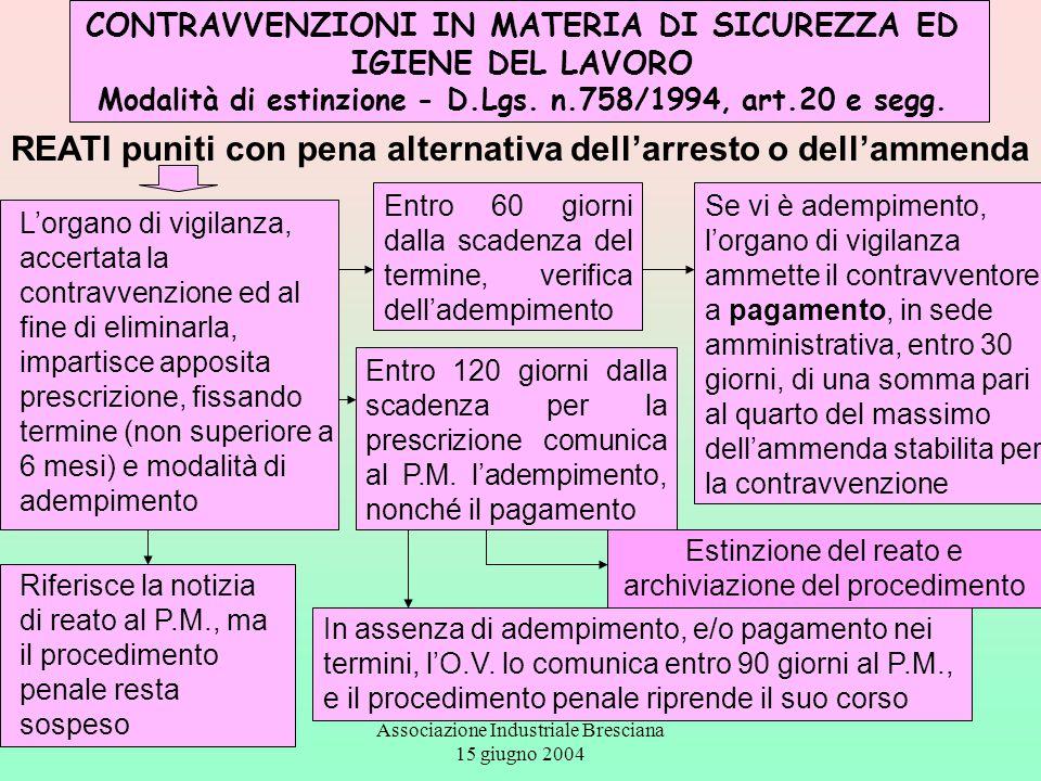 Associazione Industriale Bresciana 15 giugno 2004 CONTRAVVENZIONI IN MATERIA DI SICUREZZA ED IGIENE DEL LAVORO Modalità di estinzione - D.Lgs. n.758/1