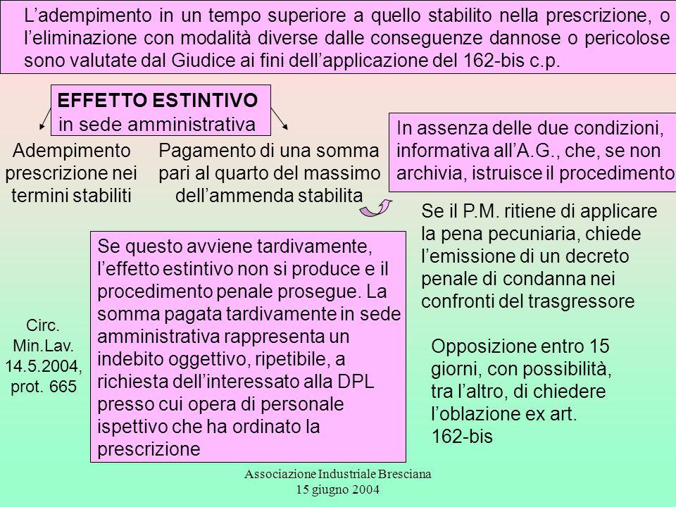 Associazione Industriale Bresciana 15 giugno 2004 L'adempimento in un tempo superiore a quello stabilito nella prescrizione, o l'eliminazione con moda