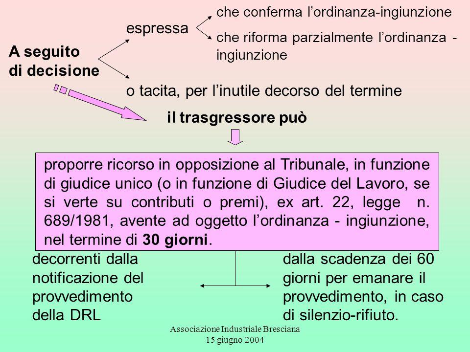 Associazione Industriale Bresciana 15 giugno 2004 A seguito di decisione espressa o tacita, per l'inutile decorso del termine che conferma l'ordinanza