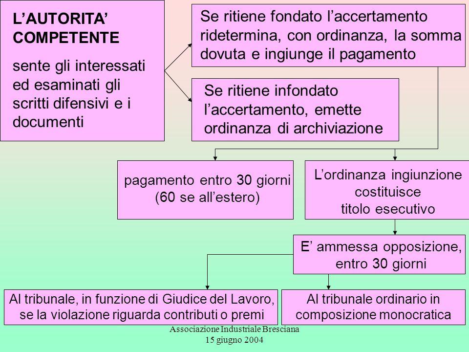 Associazione Industriale Bresciana 15 giugno 2004 L'AUTORITA' COMPETENTE sente gli interessati ed esaminati gli scritti difensivi e i documenti Se rit