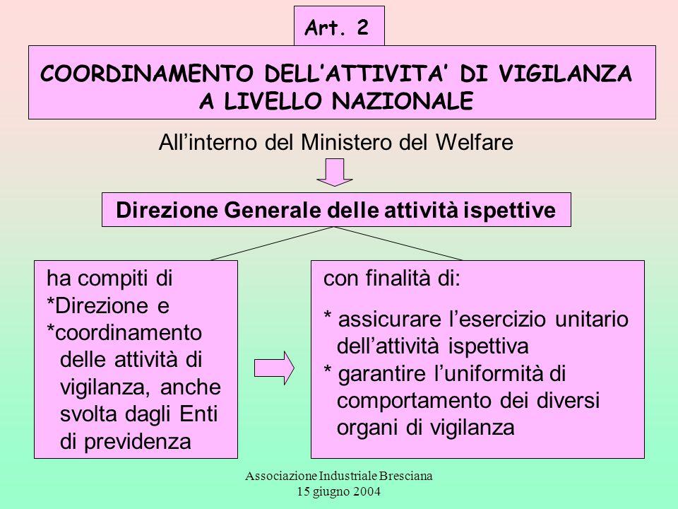 Associazione Industriale Bresciana 15 giugno 2004 Art. 2 COORDINAMENTO DELL'ATTIVITA' DI VIGILANZA A LIVELLO NAZIONALE All'interno del Ministero del W