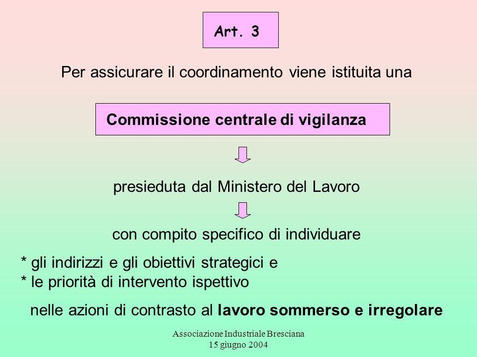 Associazione Industriale Bresciana 15 giugno 2004 Per assicurare il coordinamento viene istituita una Commissione centrale di vigilanza presieduta dal