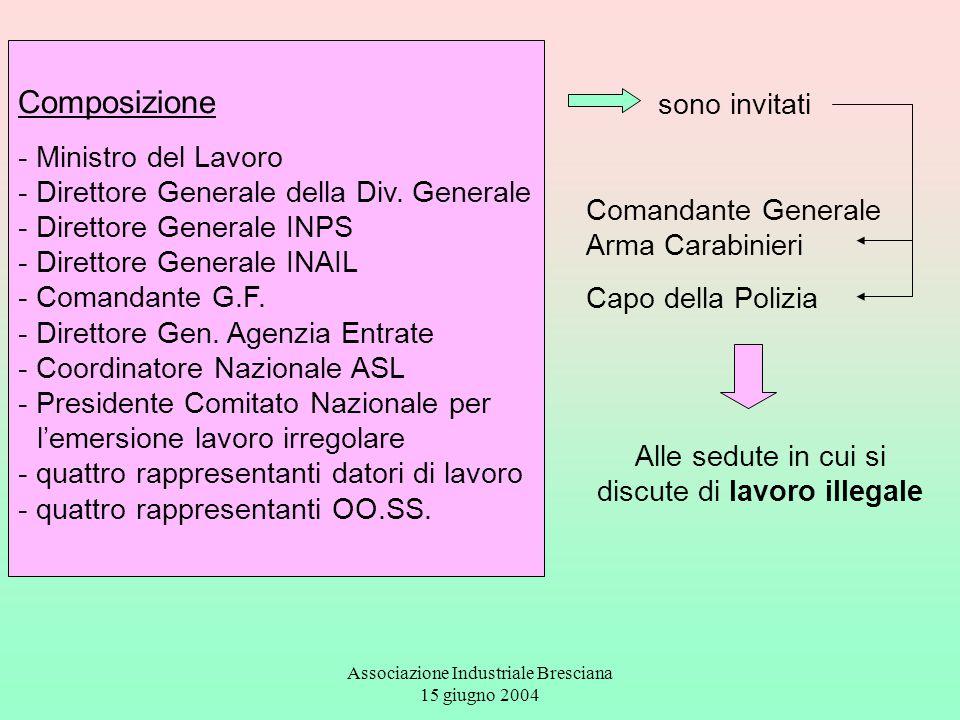 Associazione Industriale Bresciana 15 giugno 2004 Composizione - Ministro del Lavoro - Direttore Generale della Div. Generale - Direttore Generale INP