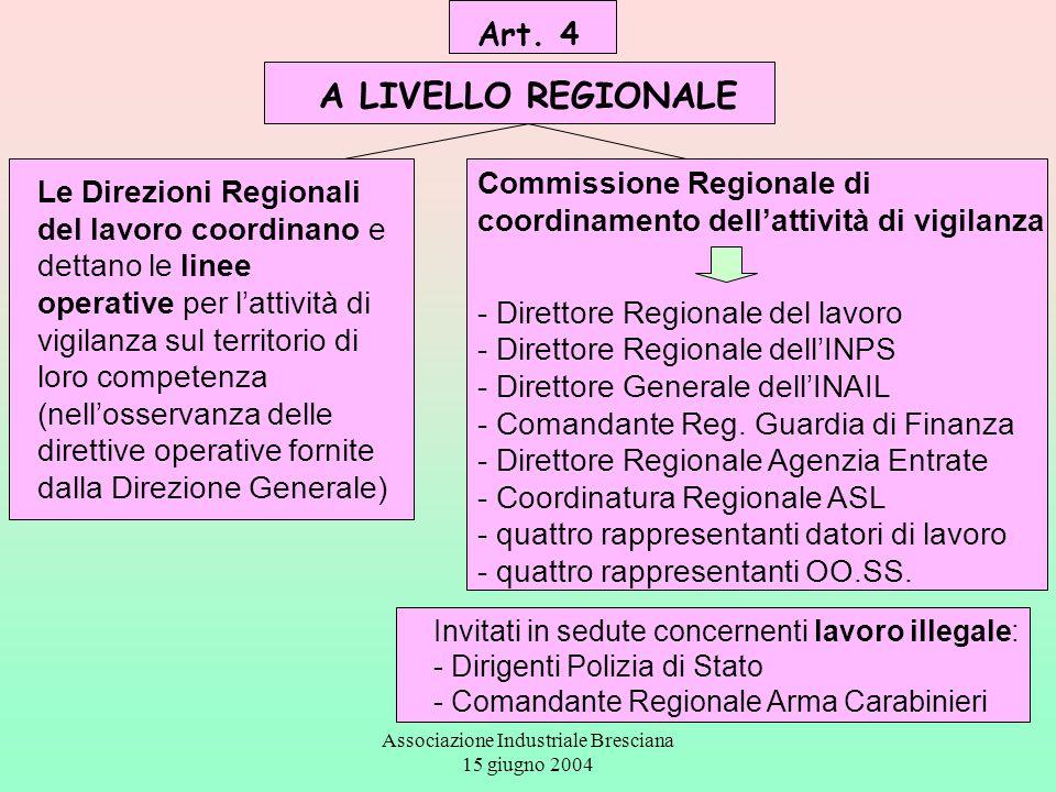 Associazione Industriale Bresciana 15 giugno 2004 Art. 4 A LIVELLO REGIONALE Le Direzioni Regionali del lavoro coordinano e dettano le linee operative