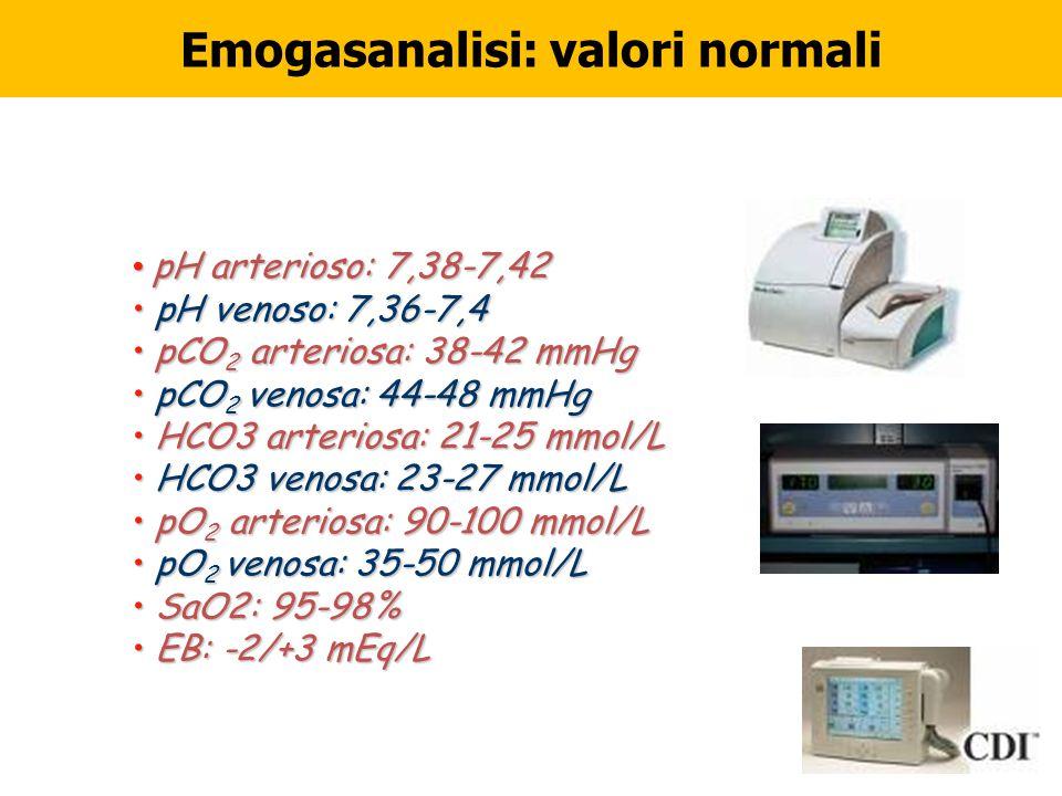 Emogasanalisi (valori normali) pH arterioso: 7,38-7,42 pH arterioso: 7,38-7,42 pH venoso: 7,36-7,4 pH venoso: 7,36-7,4 pCO 2 arteriosa: 38-42 mmHg pCO