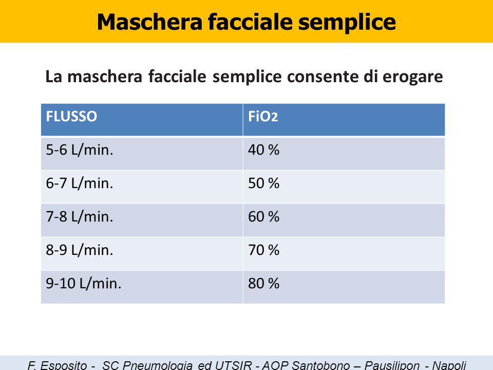 Maschera facciale semplice La maschera facciale semplice consente di erogare FLUSSOFiO 2 5-6 L/min.40 % 6-7 L/min.50 % 7-8 L/min.60 % 8-9 L/min.70 % 9