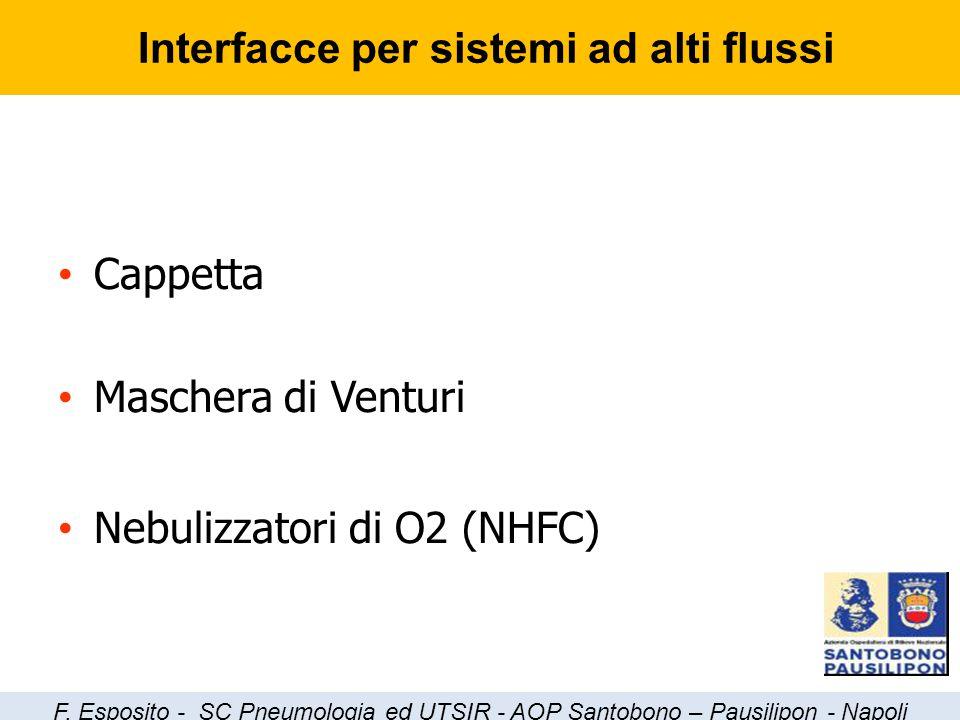 Cappetta Maschera di Venturi Nebulizzatori di O2 (NHFC) Interfacce per sistemi ad alti flussi F. Esposito - SC Pneumologia ed UTSIR - AOP Santobono –
