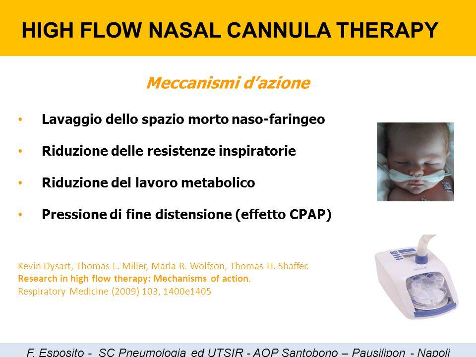 Meccanismi d'azione Lavaggio dello spazio morto naso-faringeo Riduzione delle resistenze inspiratorie Riduzione del lavoro metabolico Pressione di fin