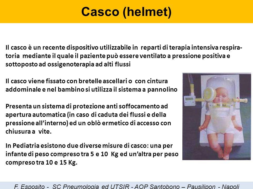 Il casco è un recente dispositivo utilizzabile in reparti di terapia intensiva respira- toria mediante il quale il paziente può essere ventilato a pre