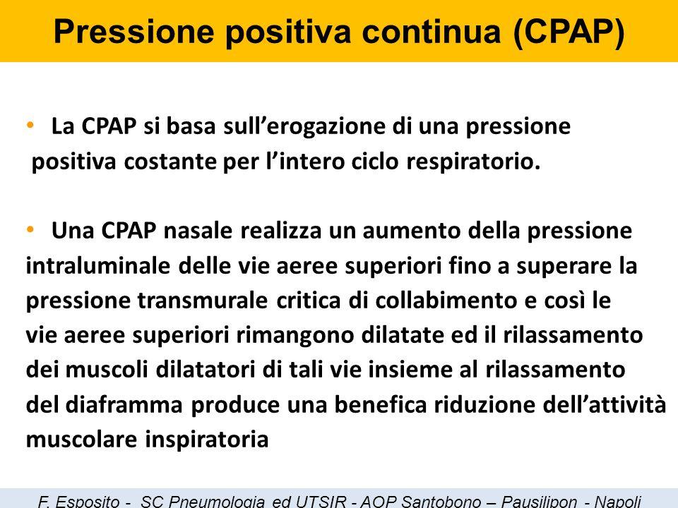 La CPAP si basa sull'erogazione di una pressione positiva costante per l'intero ciclo respiratorio. Una CPAP nasale realizza un aumento della pression