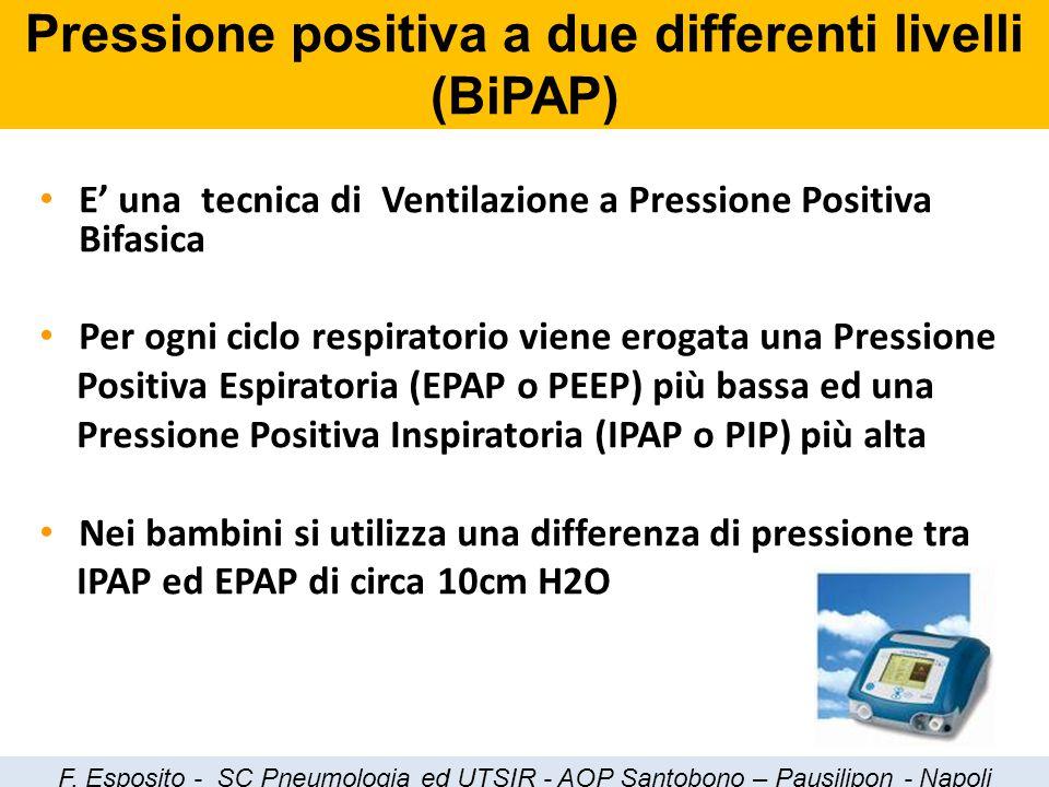 E' una tecnica di Ventilazione a Pressione Positiva Bifasica Per ogni ciclo respiratorio viene erogata una Pressione Positiva Espiratoria (EPAP o PEEP