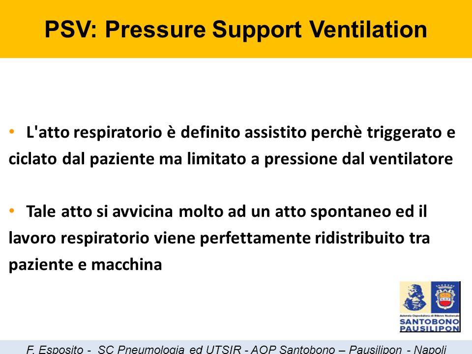 L'atto respiratorio è definito assistito perchè triggerato e ciclato dal paziente ma limitato a pressione dal ventilatore Tale atto si avvicina molto