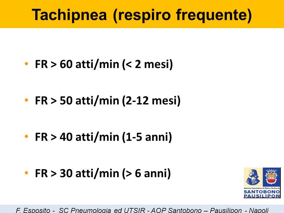 riduzione della superficie alveolare disponibile per gli scambi gassosi (m.