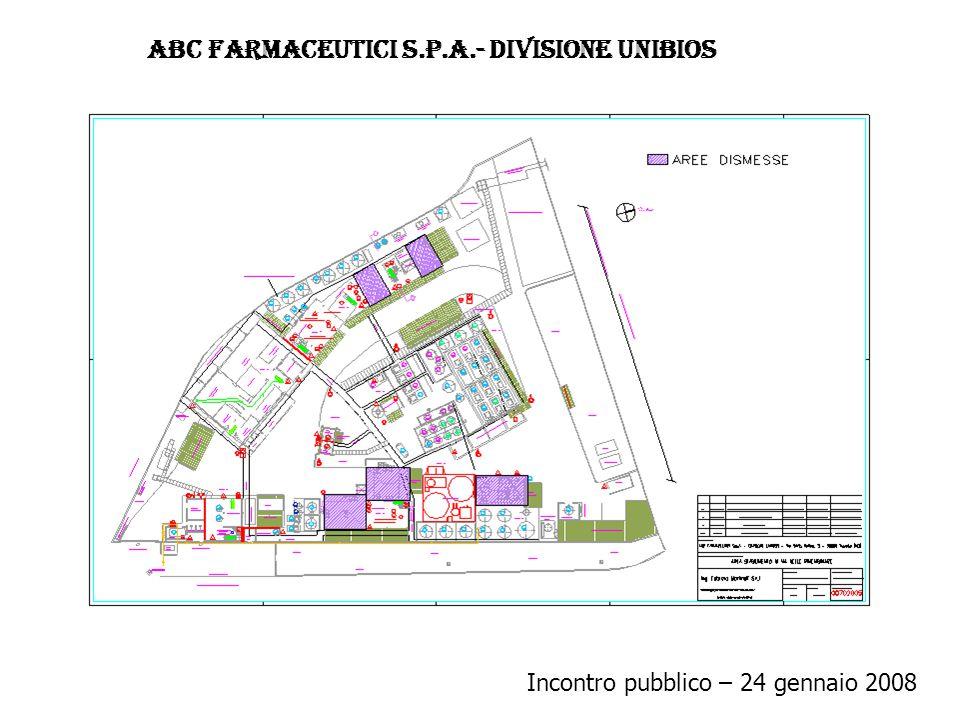 ABC FARMACEUTICI S.p.a.- DIVISIONE UNIBIOS Incontro pubblico – 24 gennaio 2008