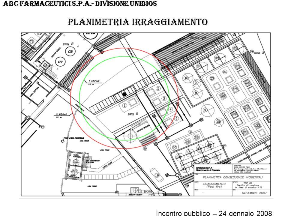 PLANIMETRIA IRRAGGIAMENTO Incontro pubblico – 24 gennaio 2008 ABC FARMACEUTICI S.p.a.- DIVISIONE UNIBIOS