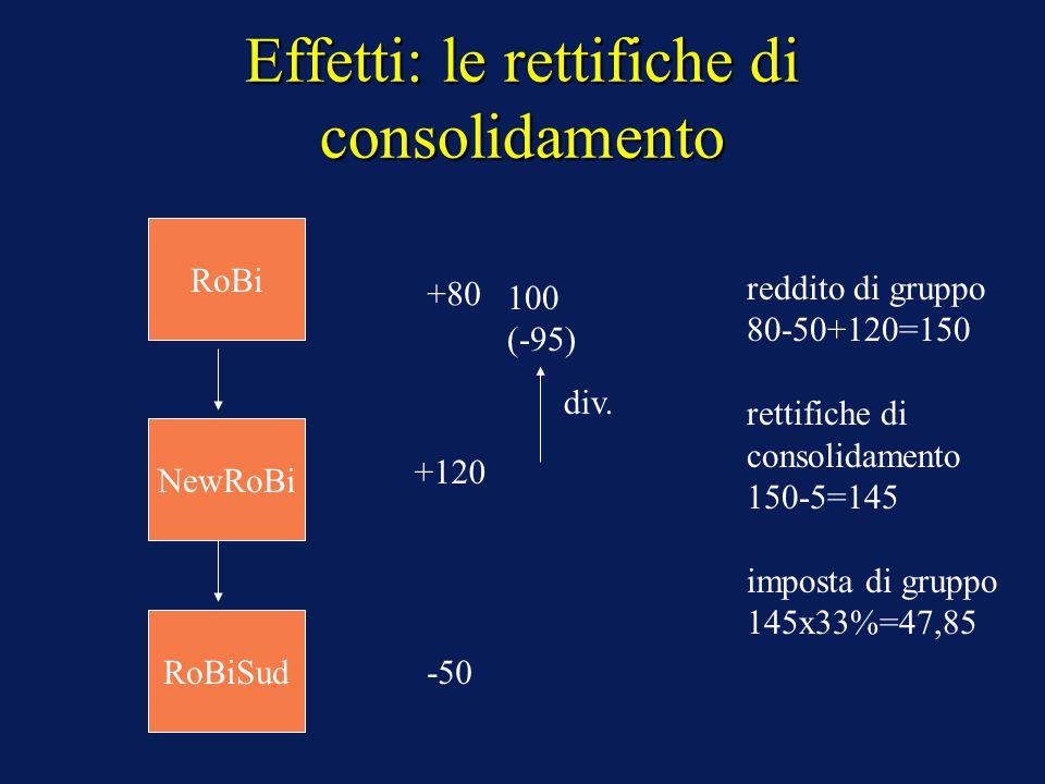 Effetti: le rettifiche di consolidamento +80 -50 +120 reddito di gruppo 80-50+120=150 rettifiche di consolidamento 150-5=145 imposta di gruppo 145x33%=47,85 div.