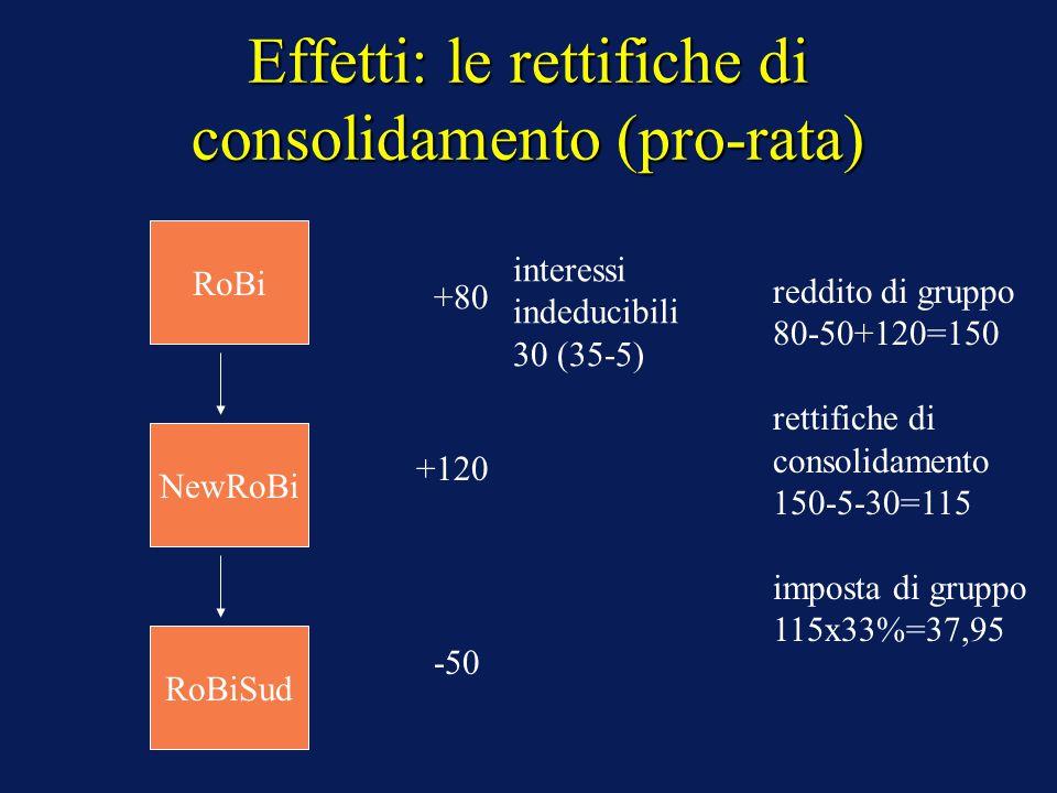 Effetti: le rettifiche di consolidamento (pro-rata) +80 -50 +120 reddito di gruppo 80-50+120=150 rettifiche di consolidamento 150-5-30=115 imposta di gruppo 115x33%=37,95 interessi indeducibili 30 (35-5) Alfa RoBi NewRoBi RoBiSud