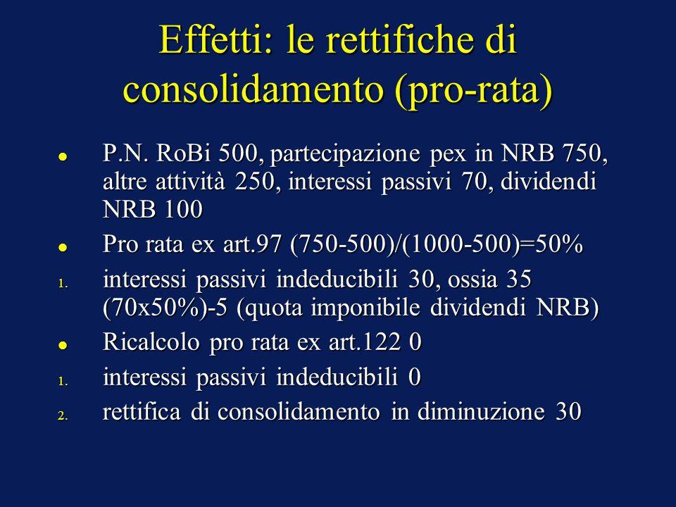 Effetti: le rettifiche di consolidamento (pro-rata) P.N.