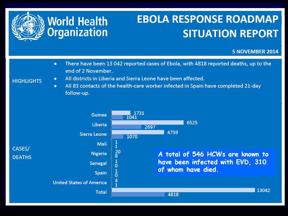 Ebola: aree interessate da epidemie nell'uomo Dal 1976 (prima epidemia a Yambuku, DRC ex Zaire) al 2007-2008 (epidemia nel Kasai occidentale, DRC) EBOV causa, secondo i dati del CDC, 1383 casi di EVD, 1378 dei quali nel contesto di 11 epidemie, con un tasso di letalità del 78%