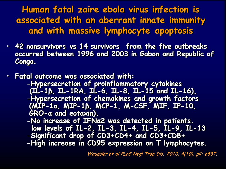 Human fatal zaire ebola virus infection is associated with an aberrant innate immunity and with massive lymphocyte apoptosis 42 nonsurvivors vs 14 survivors from the five outbreaks occurred between 1996 and 2003 in Gabon and Republic of Congo.