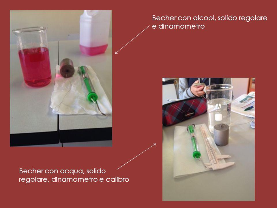 Becher con alcool, solido regolare e dinamometro Becher con acqua, solido regolare, dinamometro e calibro