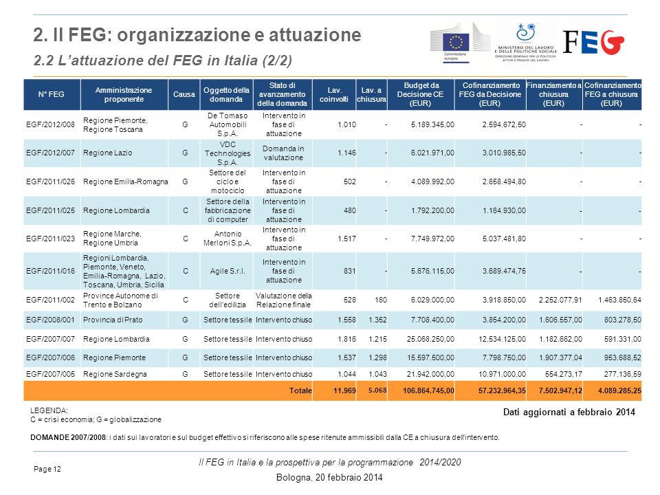 Page 12 Il FEG in Italia e la prospettiva per la programmazione 2014/2020 Bologna, 20 febbraio 2014 LEGENDA: C = crisi economia; G = globalizzazione DOMANDE 2007/2008: i dati sui lavoratori e sul budget effettivo si riferiscono alle spese ritenute ammissibili dalla CE a chiusura dell intervento.