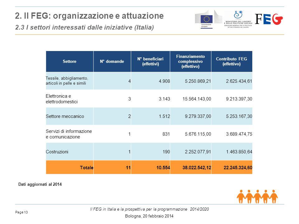 Page 13 Il FEG in Italia e la prospettiva per la programmazione 2014/2020 Bologna, 20 febbraio 2014 2.