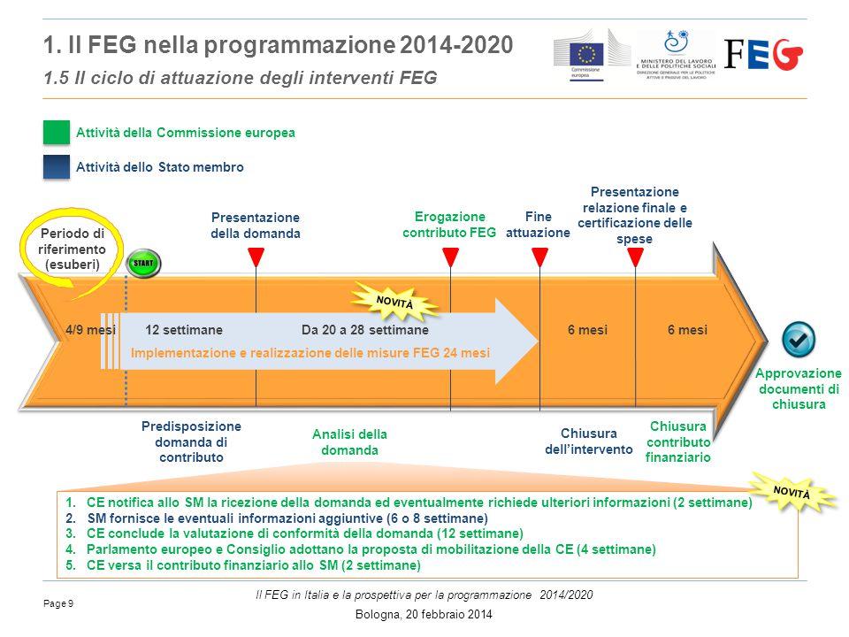 Page 9 Il FEG in Italia e la prospettiva per la programmazione 2014/2020 Bologna, 20 febbraio 2014 1.