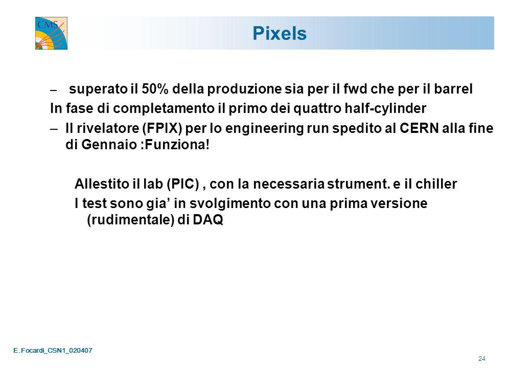 E.Focardi_CSN1_020407 24 Pixels – superato il 50% della produzione sia per il fwd che per il barrel In fase di completamento il primo dei quattro half-cylinder –Il rivelatore (FPIX) per lo engineering run spedito al CERN alla fine di Gennaio :Funziona.