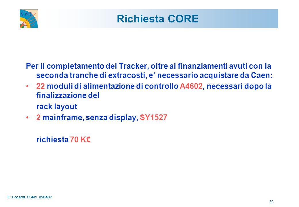 E.Focardi_CSN1_020407 30 Richiesta CORE Per il completamento del Tracker, oltre ai finanziamenti avuti con la seconda tranche di extracosti, e' necess