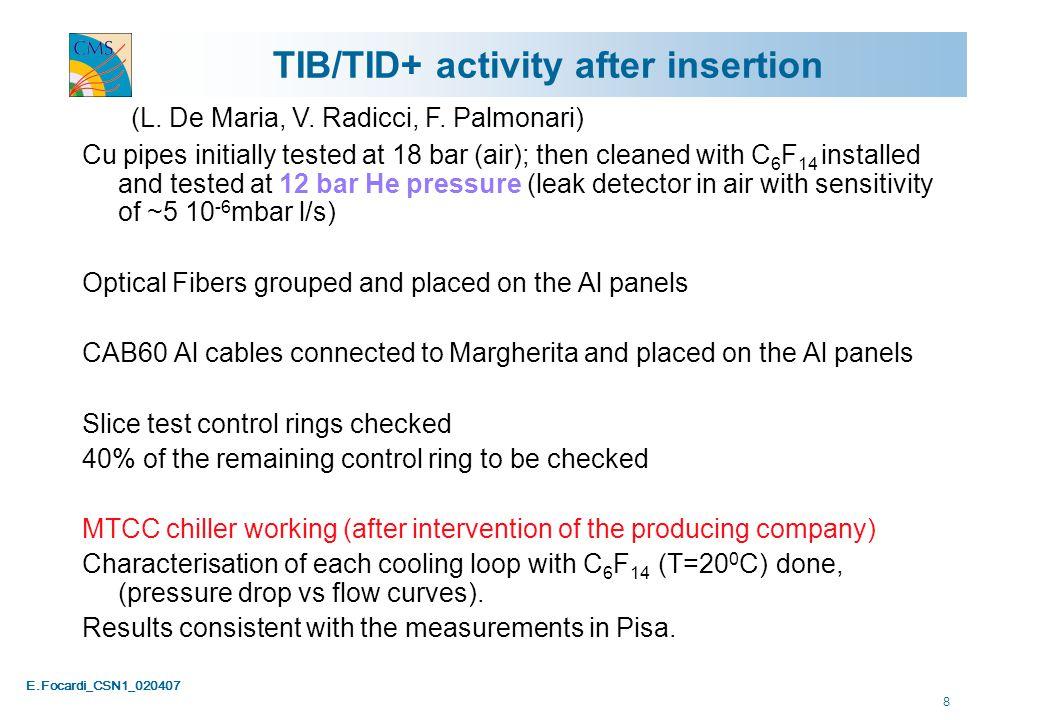 E.Focardi_CSN1_020407 19 TK slice test data Cosmic rays data taking started on March 9.