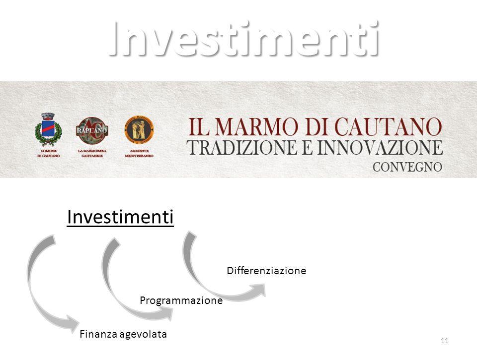11 Investimenti Differenziazione Programmazione Finanza agevolata