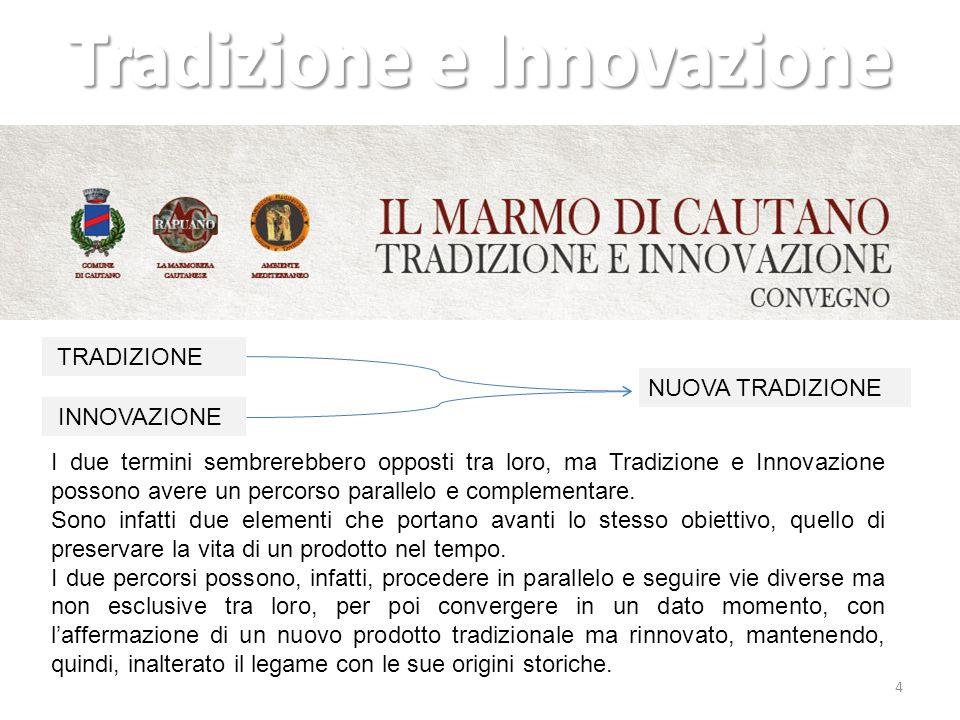 5 Specializzazione L'innovazione oggi Progettualità Sostenibilità
