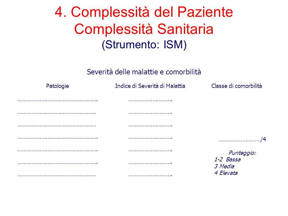 4. Complessità del Paziente Complessità Sanitaria (Strumento: ISM) Severità delle malattie e comorbilità PatologieIndice di Severità di MalattiaClasse