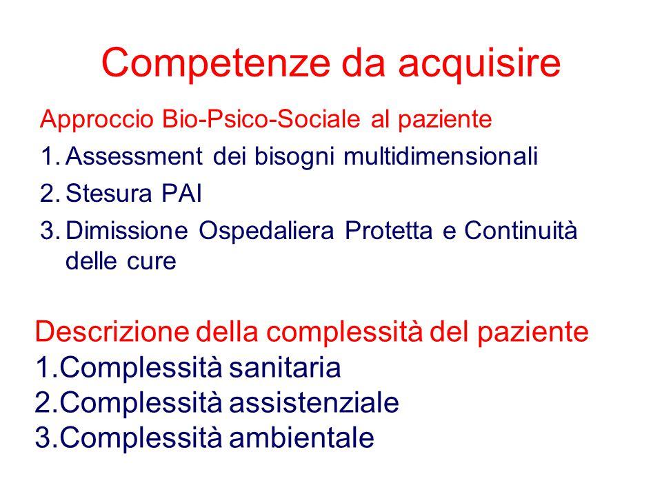 Competenze da acquisire Approccio Bio-Psico-Sociale al paziente 1.Assessment dei bisogni multidimensionali 2.Stesura PAI 3.Dimissione Ospedaliera Protetta e Continuità delle cure Descrizione della complessità del paziente 1.Complessità sanitaria 2.Complessità assistenziale 3.Complessità ambientale
