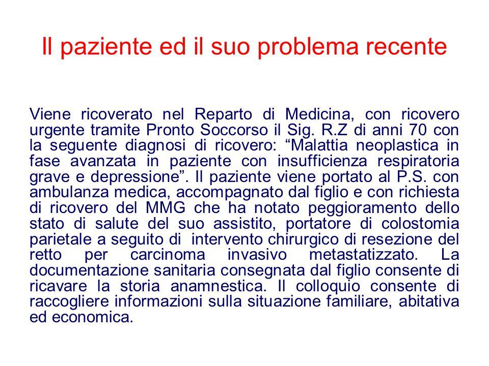 Il paziente ed il suo problema recente Viene ricoverato nel Reparto di Medicina, con ricovero urgente tramite Pronto Soccorso il Sig.