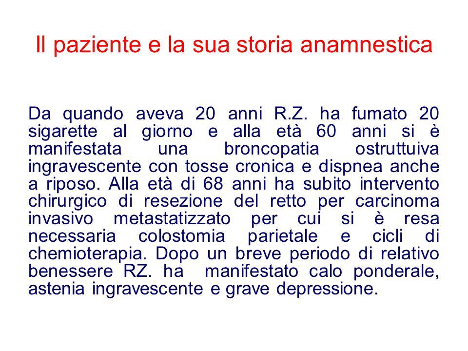 Il paziente e la sua storia anamnestica Da quando aveva 20 anni R.Z.