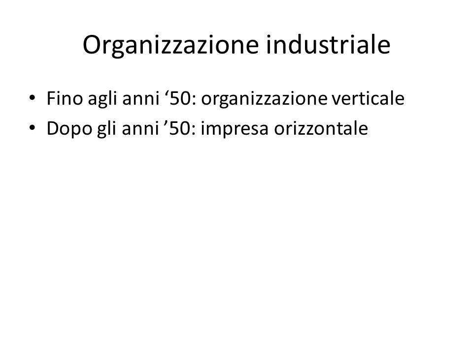 Organizzazione industriale Fino agli anni '50: organizzazione verticale Dopo gli anni '50: impresa orizzontale