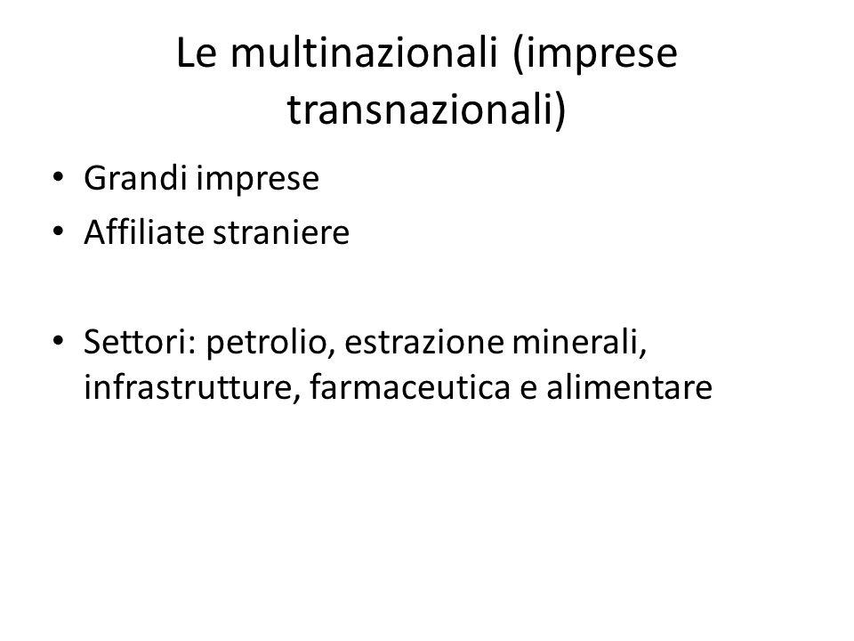 Le multinazionali (imprese transnazionali) Grandi imprese Affiliate straniere Settori: petrolio, estrazione minerali, infrastrutture, farmaceutica e a