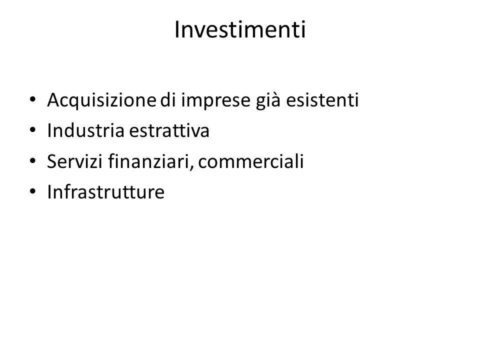 Investimenti Acquisizione di imprese già esistenti Industria estrattiva Servizi finanziari, commerciali Infrastrutture