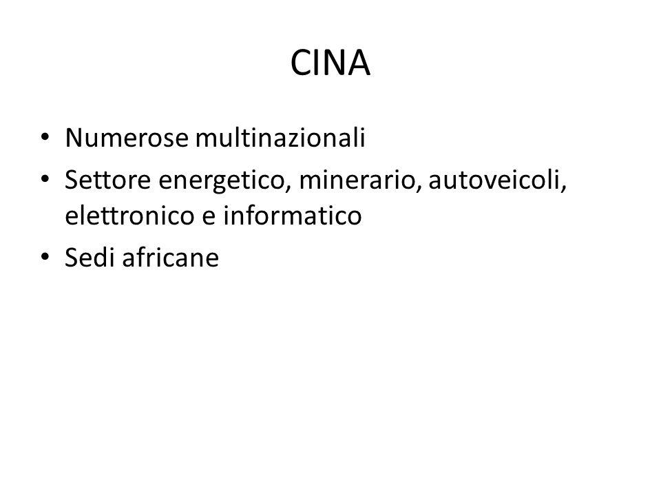 CINA Numerose multinazionali Settore energetico, minerario, autoveicoli, elettronico e informatico Sedi africane