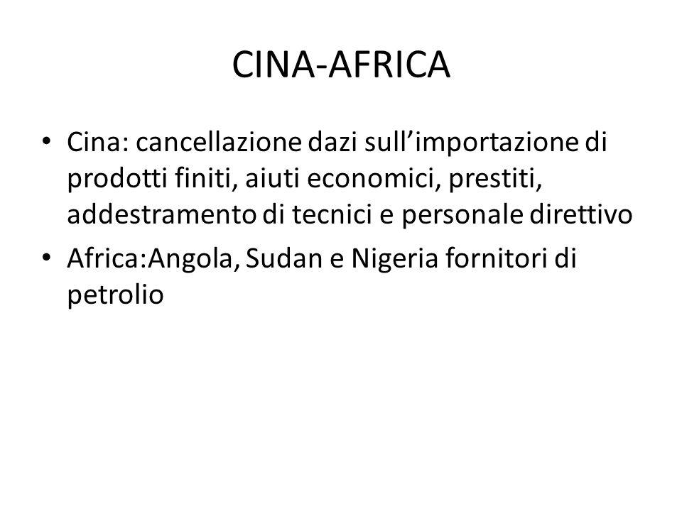 CINA-AFRICA Cina: cancellazione dazi sull'importazione di prodotti finiti, aiuti economici, prestiti, addestramento di tecnici e personale direttivo A