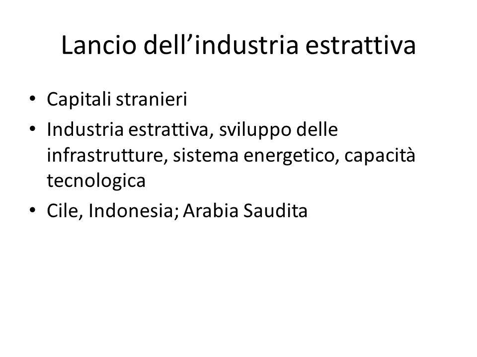 Lancio dell'industria estrattiva Capitali stranieri Industria estrattiva, sviluppo delle infrastrutture, sistema energetico, capacità tecnologica Cile