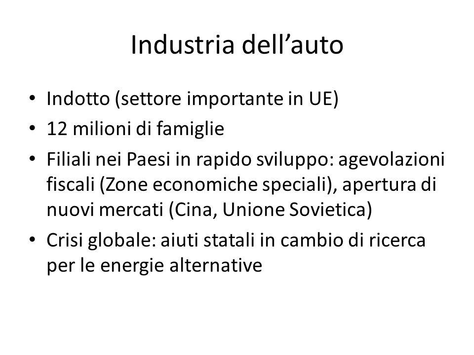 Industria dell'auto Indotto (settore importante in UE) 12 milioni di famiglie Filiali nei Paesi in rapido sviluppo: agevolazioni fiscali (Zone economi