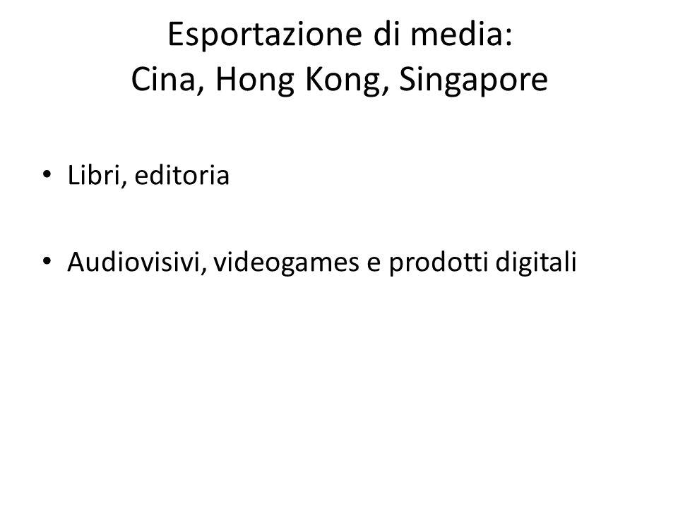 Esportazione di media: Cina, Hong Kong, Singapore Libri, editoria Audiovisivi, videogames e prodotti digitali