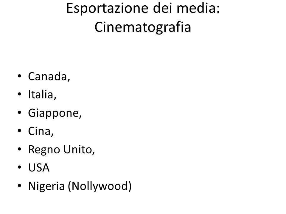 Esportazione dei media: Cinematografia Canada, Italia, Giappone, Cina, Regno Unito, USA Nigeria (Nollywood)