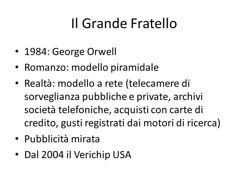 Il Grande Fratello 1984: George Orwell Romanzo: modello piramidale Realtà: modello a rete (telecamere di sorveglianza pubbliche e private, archivi soc
