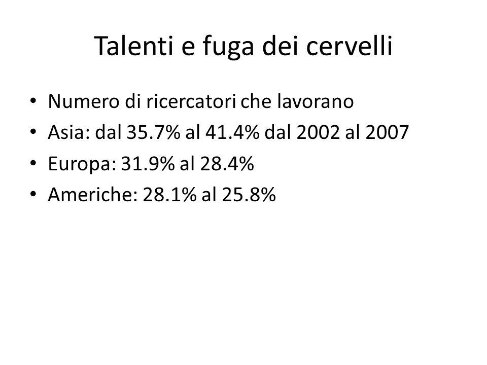 Talenti e fuga dei cervelli Numero di ricercatori che lavorano Asia: dal 35.7% al 41.4% dal 2002 al 2007 Europa: 31.9% al 28.4% Americhe: 28.1% al 25.