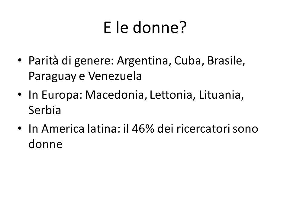 E le donne? Parità di genere: Argentina, Cuba, Brasile, Paraguay e Venezuela In Europa: Macedonia, Lettonia, Lituania, Serbia In America latina: il 46