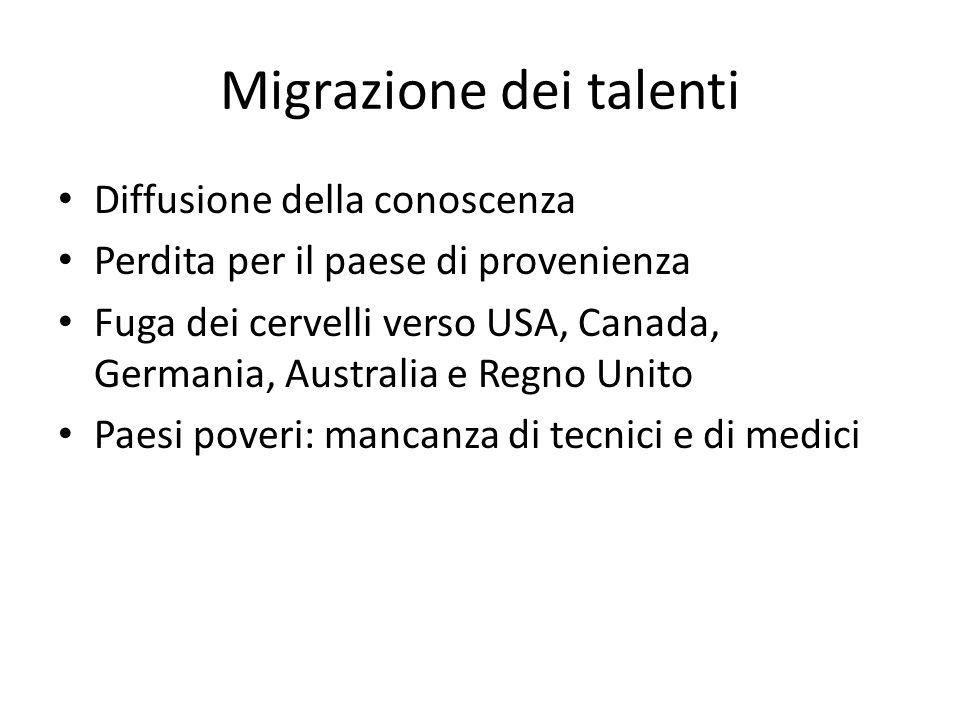 Migrazione dei talenti Diffusione della conoscenza Perdita per il paese di provenienza Fuga dei cervelli verso USA, Canada, Germania, Australia e Regn